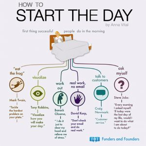 1388769609-let-go-keep-simple-move-quickly-secrets-being-productive-entrepreneur-infographic-3
